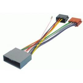Cable ISO para alimentación y altavoces Mitsubishi, Citroen, Honda, Peugeot,CIVIC de 2006 a 2009