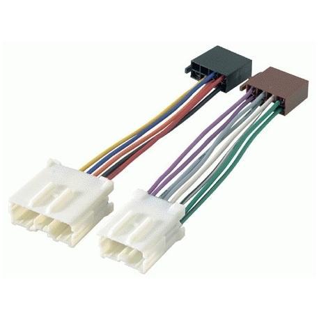 Cable adaptador conexión autoradios VOLVO ISO