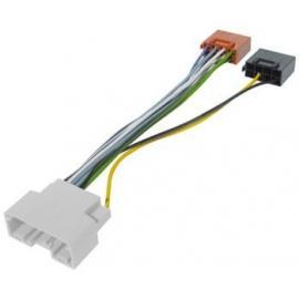 Cable adaptador conexión autoradios FIAT FREEMONT