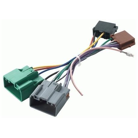 Cable adaptador conexión autoradios VOLVO S80