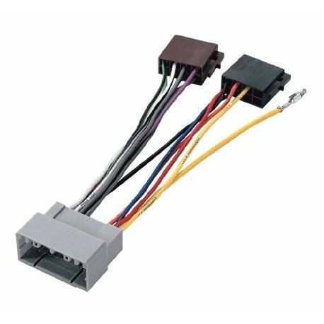 Cable adaptador conexión autoradios CHRYSLER ISO