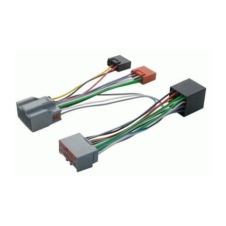 Cable adaptador conexión autoradios VOLVO V50