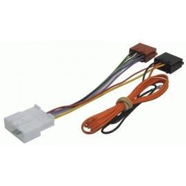 Cable adaptador conexión autoradios NISSAN
