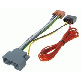 Cable adaptador conexión autoradios CRYSLER JEEP