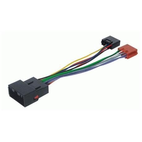 Cable adaptador conexión autoradios DISCOV. FREEL2