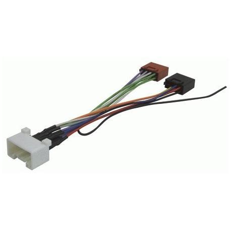 Cable adaptador conexión autoradios MITSUBISHI