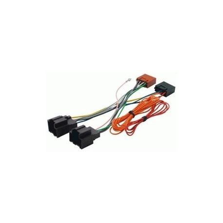 Cable adaptador conexión autoradios SAAB
