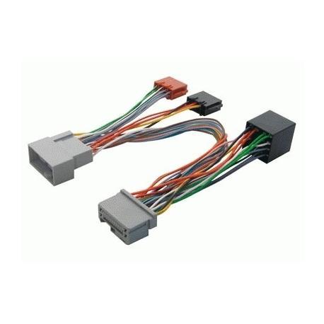 Cable adaptador conexión autoradios HONDA