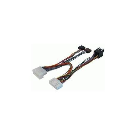 Cable adaptador conexión autoradios SPORTAGE